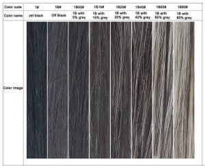 colors man hair